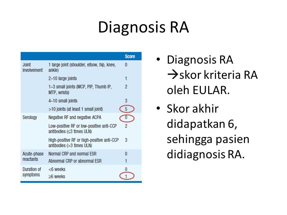 Diagnosis RA Diagnosis RA skor kriteria RA oleh EULAR.