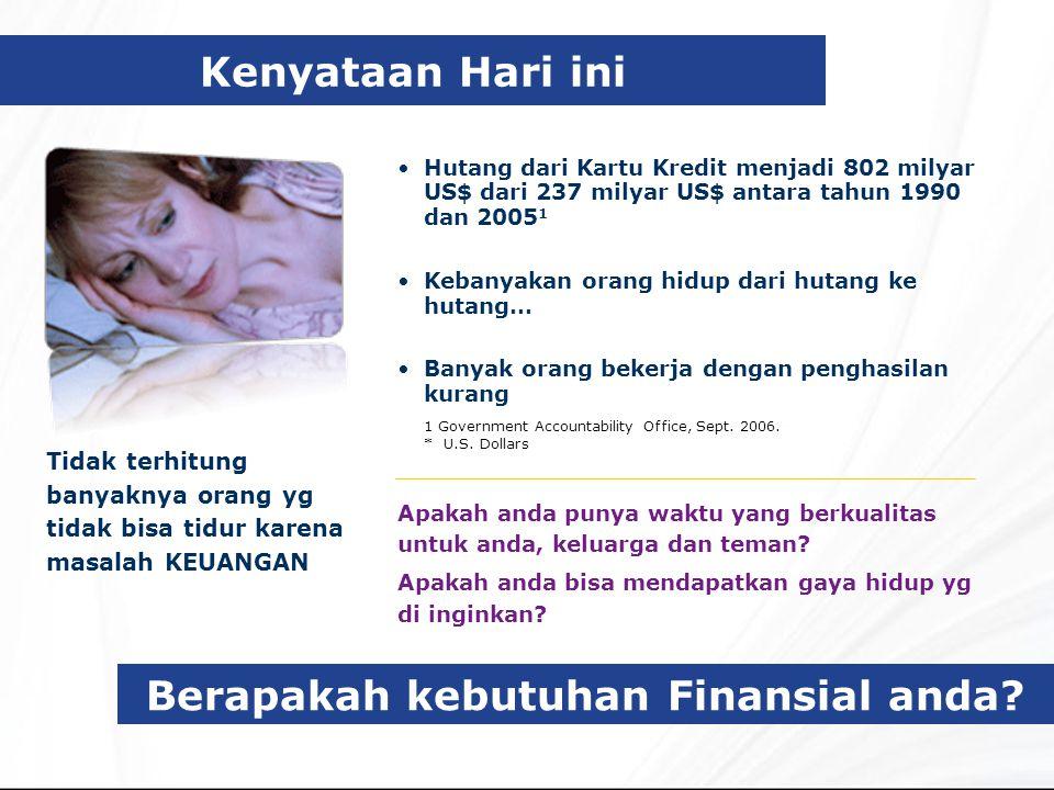 Berapakah kebutuhan Finansial anda