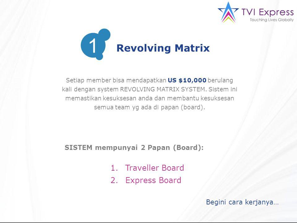 1 Revolving Matrix Traveller Board Express Board