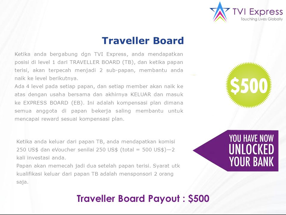 Traveller Board Payout : $500