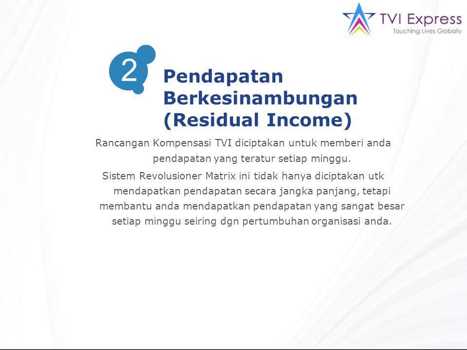 2 Pendapatan Berkesinambungan (Residual Income)