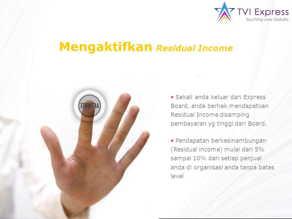Mengaktifkan Residual Income