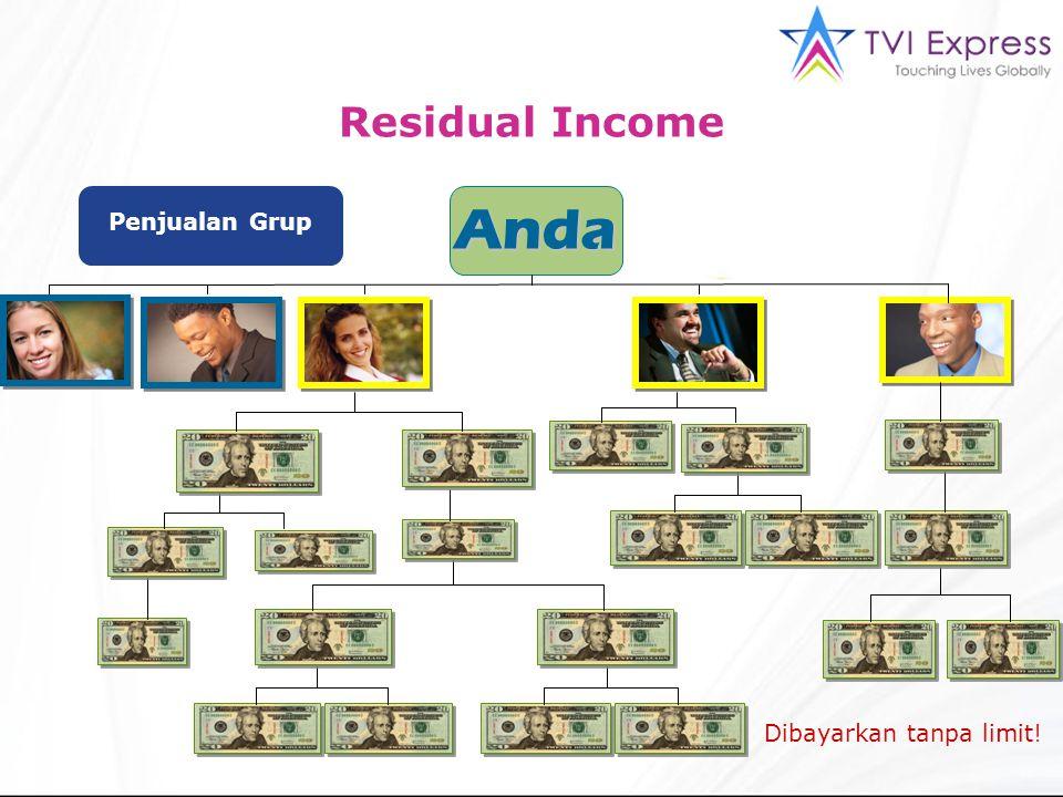 Residual Income Anda Penjualan Grup Dibayarkan tanpa limit!