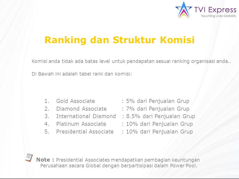 Ranking dan Struktur Komisi
