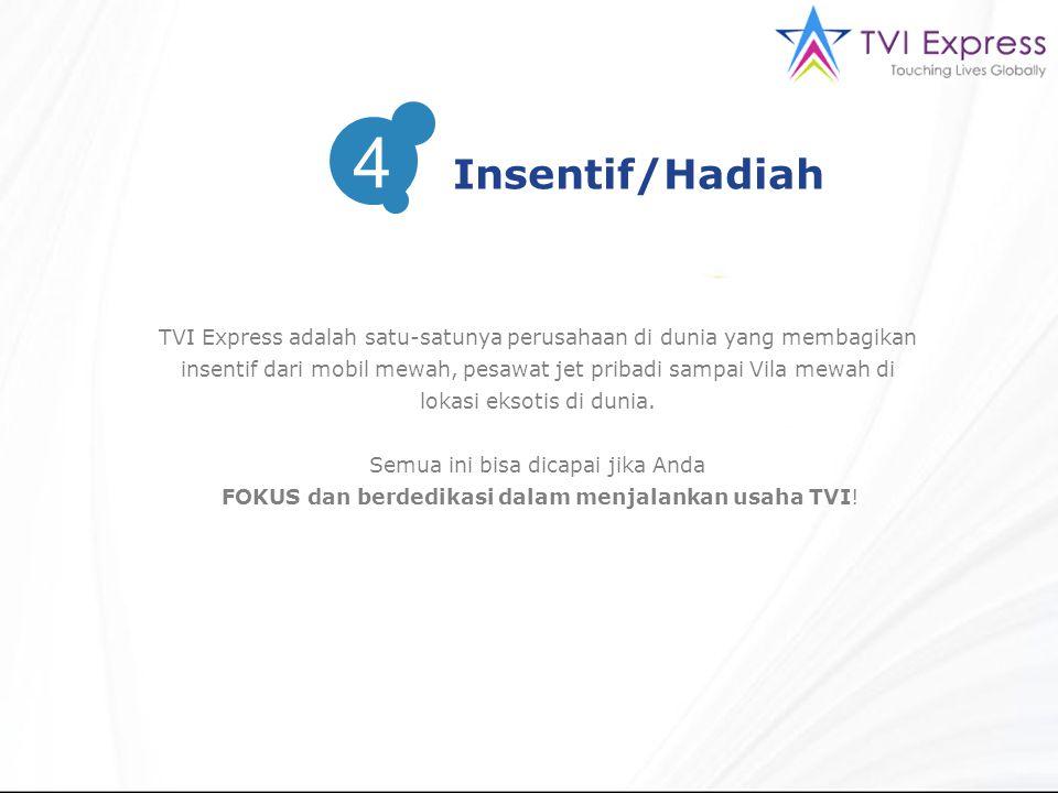 4 Insentif/Hadiah.