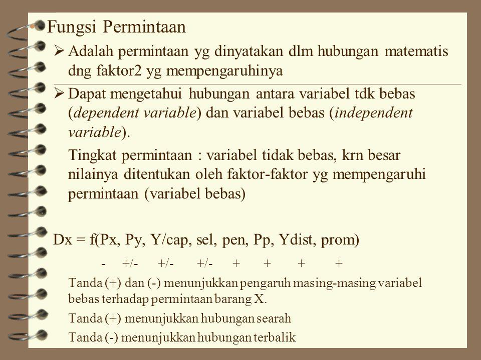 Fungsi Permintaan Adalah permintaan yg dinyatakan dlm hubungan matematis dng faktor2 yg mempengaruhinya.