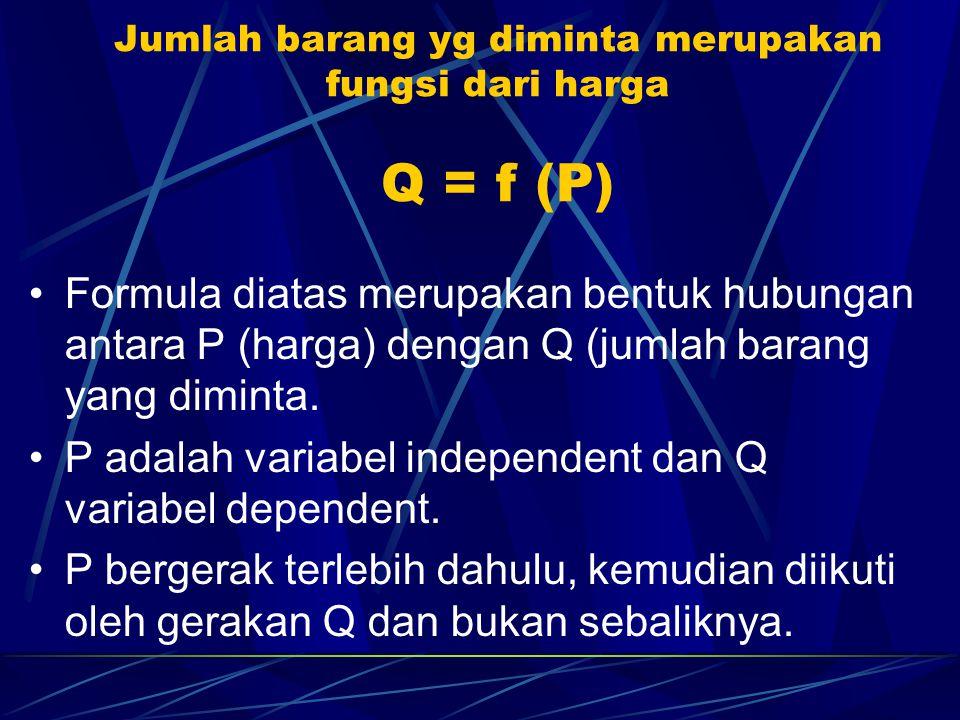 Jumlah barang yg diminta merupakan fungsi dari harga Q = f (P)