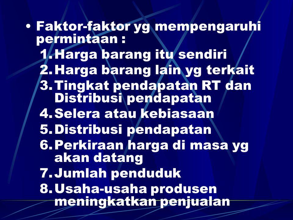 Faktor-faktor yg mempengaruhi permintaan :