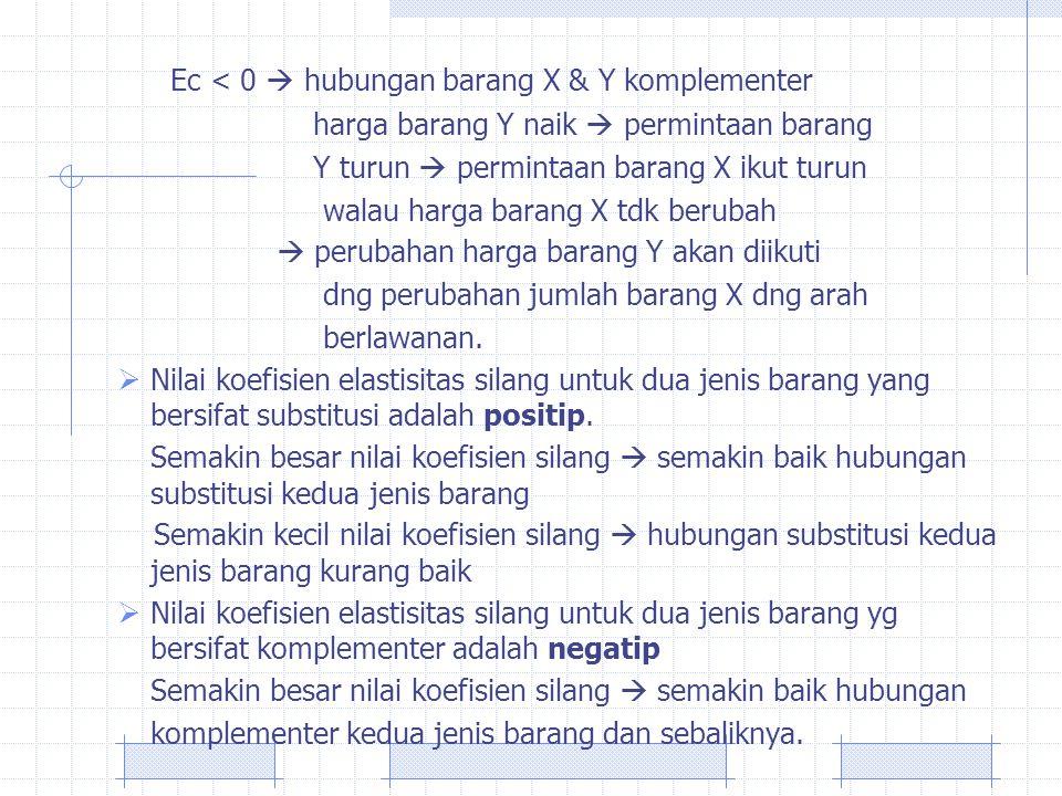 Ec < 0  hubungan barang X & Y komplementer
