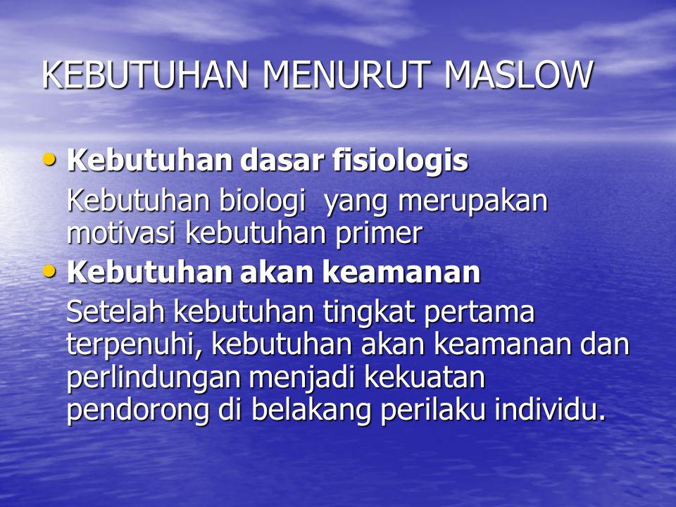 KEBUTUHAN MENURUT MASLOW