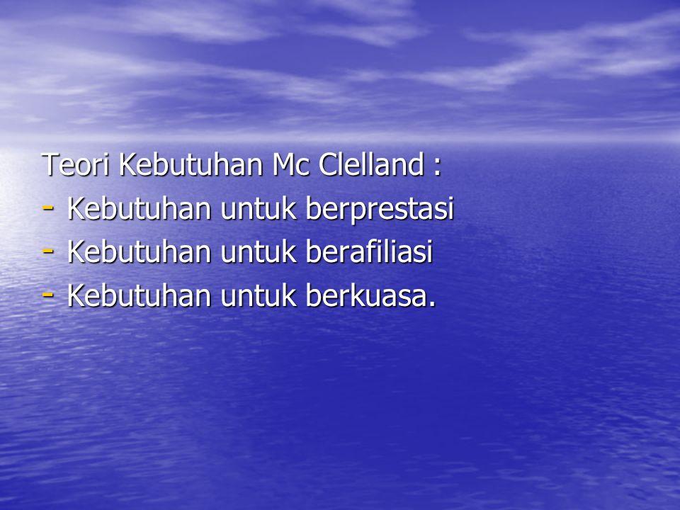 Teori Kebutuhan Mc Clelland :