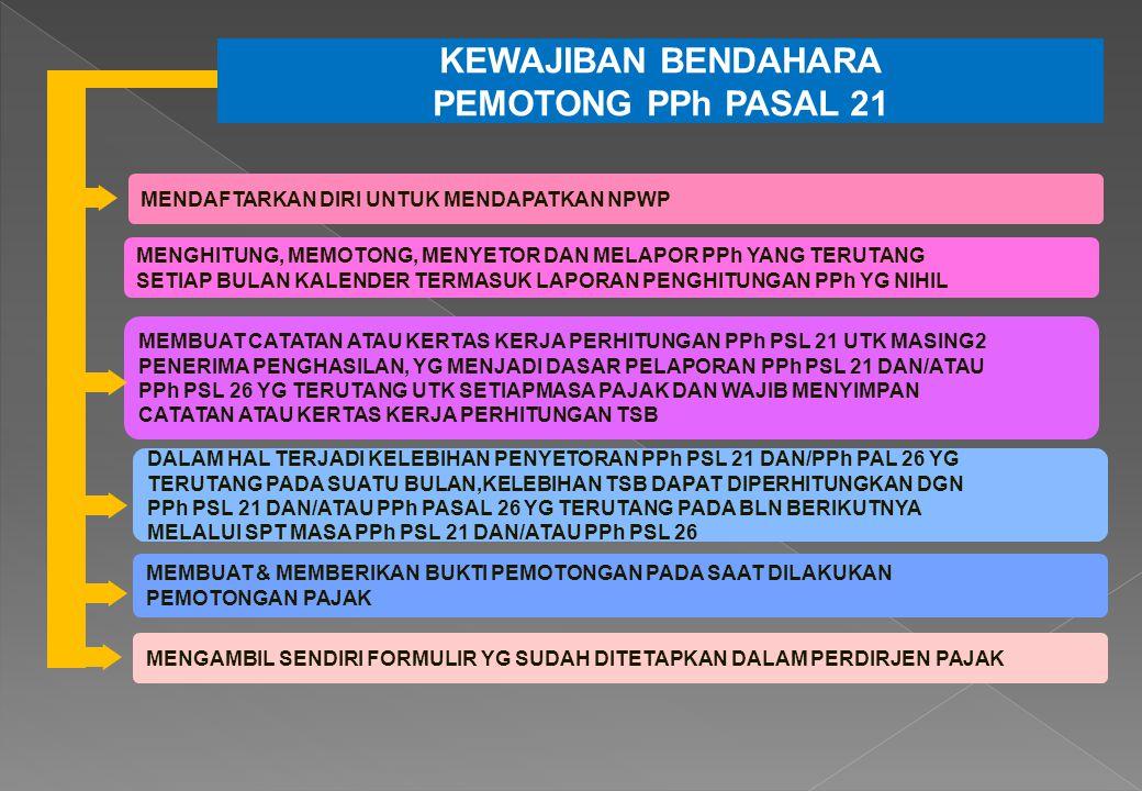 KEWAJIBAN BENDAHARA PEMOTONG PPh PASAL 21