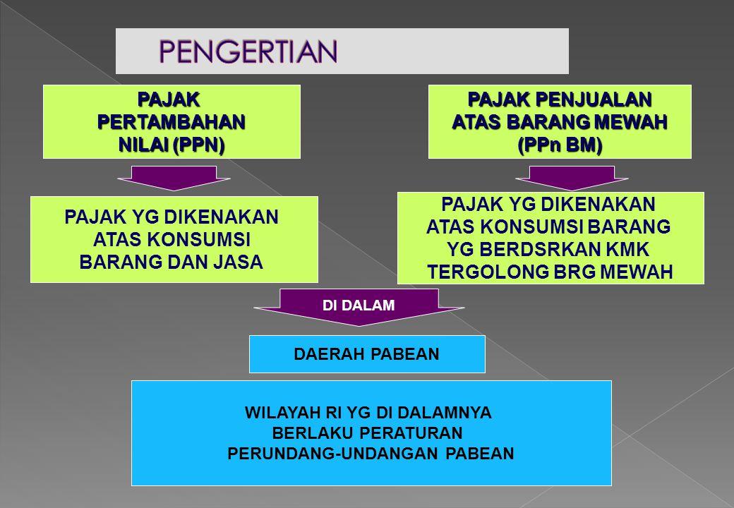 WILAYAH RI YG DI DALAMNYA PERUNDANG-UNDANGAN PABEAN
