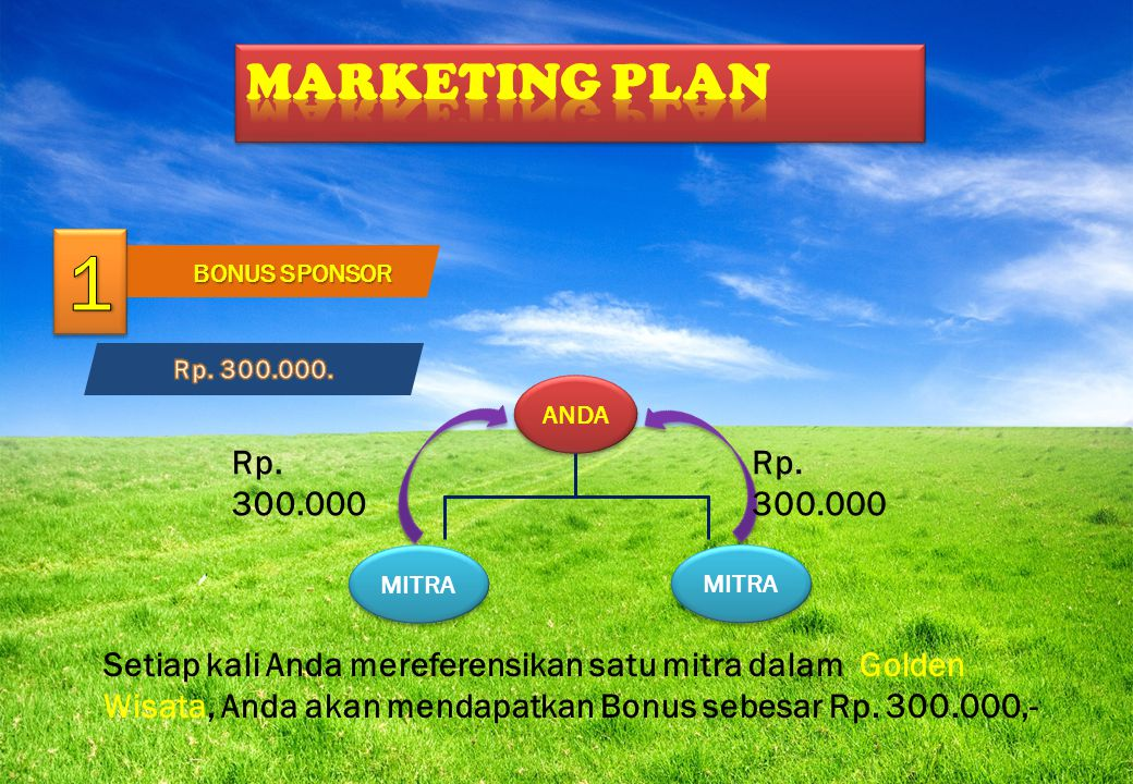 MARKETING PLAN 1. BONUS SPONSOR. Rp. 300.000. ANDA. Rp. 300.000. Rp. 300.000. MITRA. MITRA.