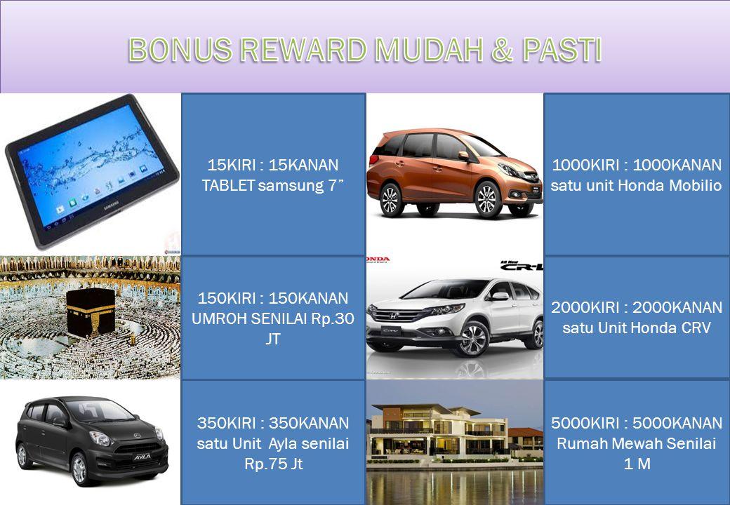 BONUS REWARD MUDAH & PASTI