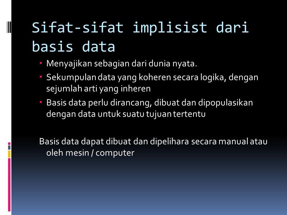 Sifat-sifat implisist dari basis data