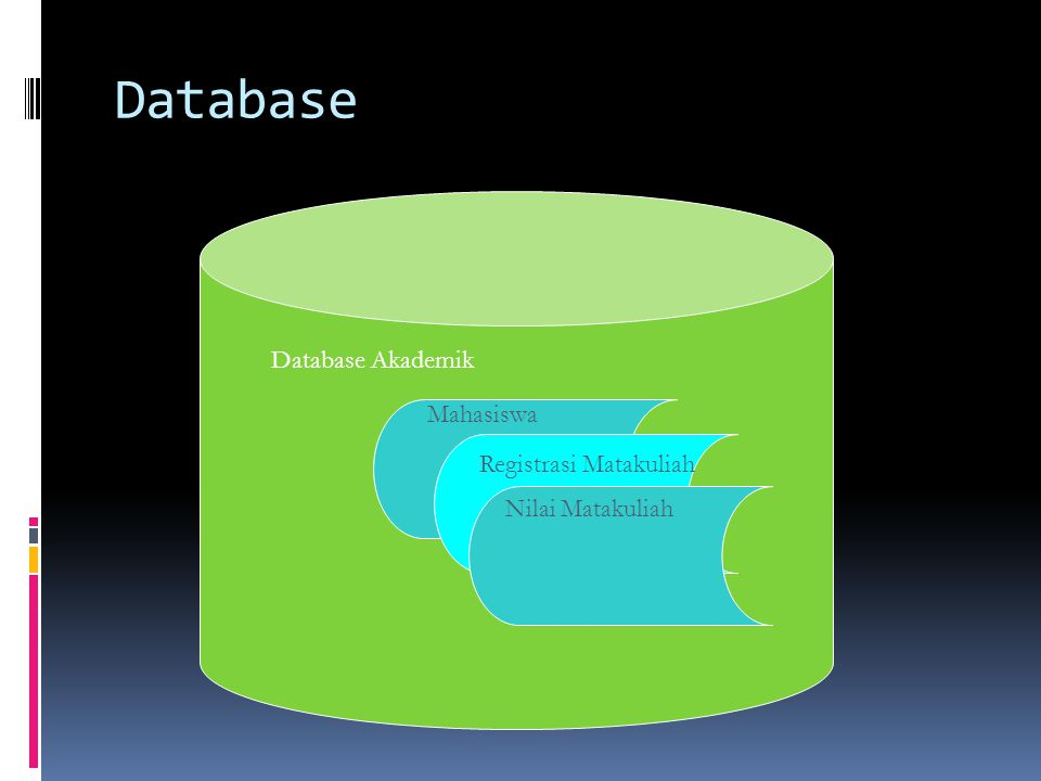 Database Database Akademik Mahasiswa Registrasi Matakuliah