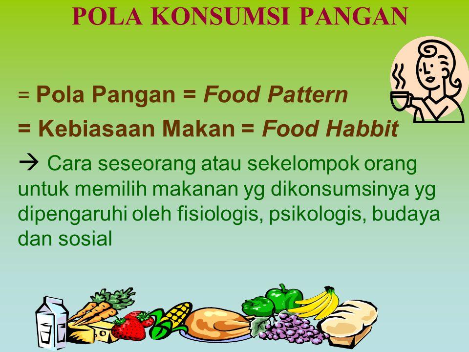 POLA KONSUMSI PANGAN = Kebiasaan Makan = Food Habbit