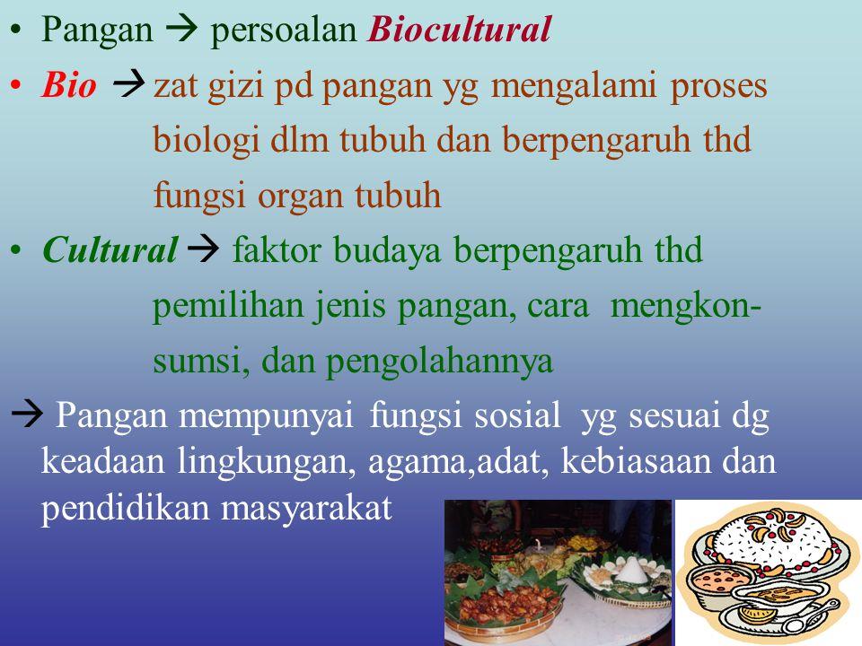 Pangan  persoalan Biocultural