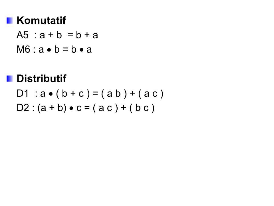 Komutatif Distributif A5 : a + b = b + a M6 : a  b = b  a