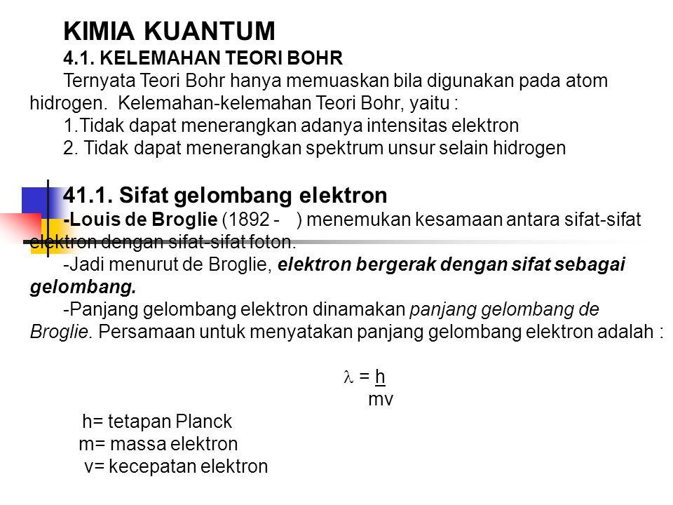 KIMIA KUANTUM 41.1. Sifat gelombang elektron 4.1. KELEMAHAN TEORI BOHR