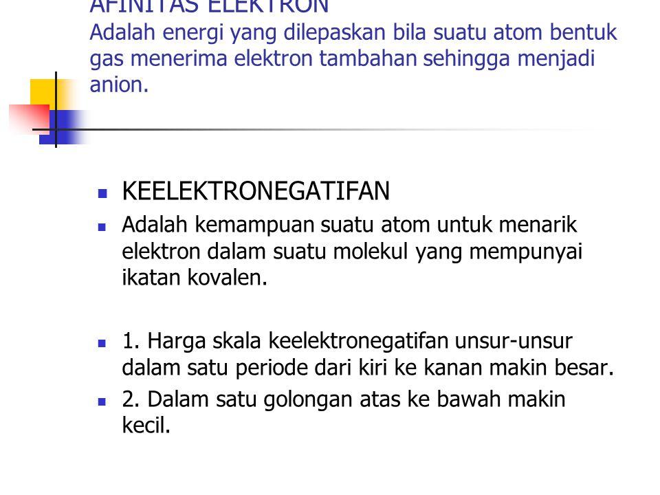 AFINITAS ELEKTRON Adalah energi yang dilepaskan bila suatu atom bentuk gas menerima elektron tambahan sehingga menjadi anion.