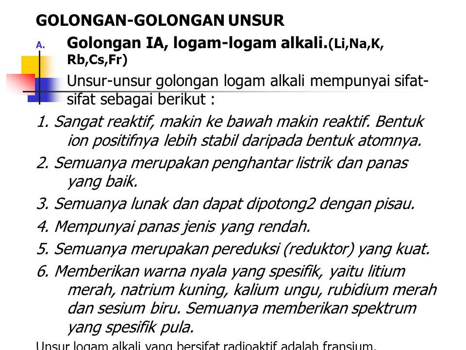 GOLONGAN-GOLONGAN UNSUR