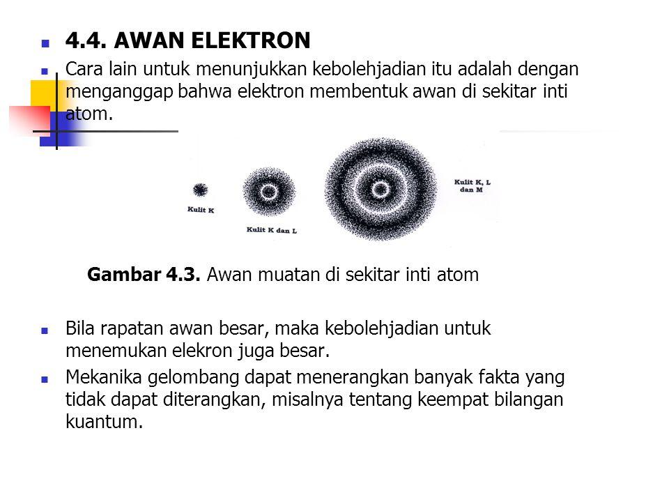 4.4. AWAN ELEKTRON Cara lain untuk menunjukkan kebolehjadian itu adalah dengan menganggap bahwa elektron membentuk awan di sekitar inti atom.