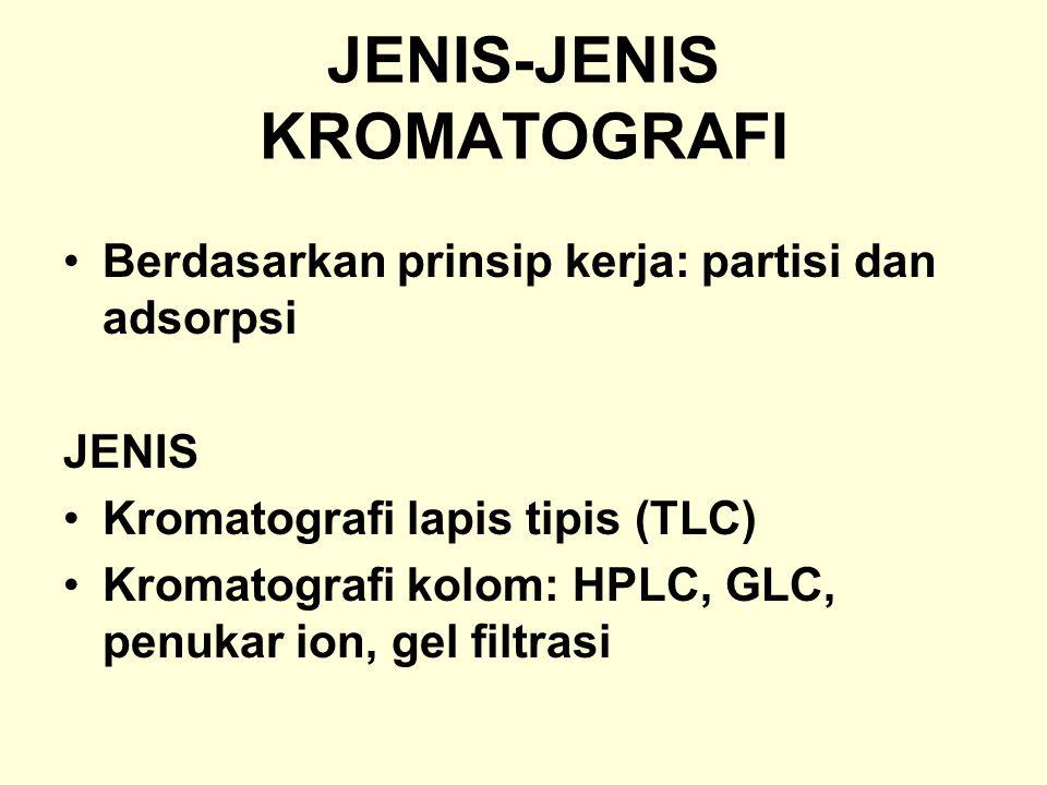 JENIS-JENIS KROMATOGRAFI