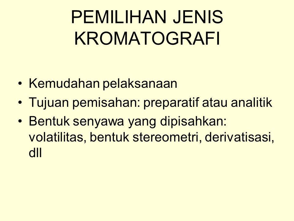 PEMILIHAN JENIS KROMATOGRAFI