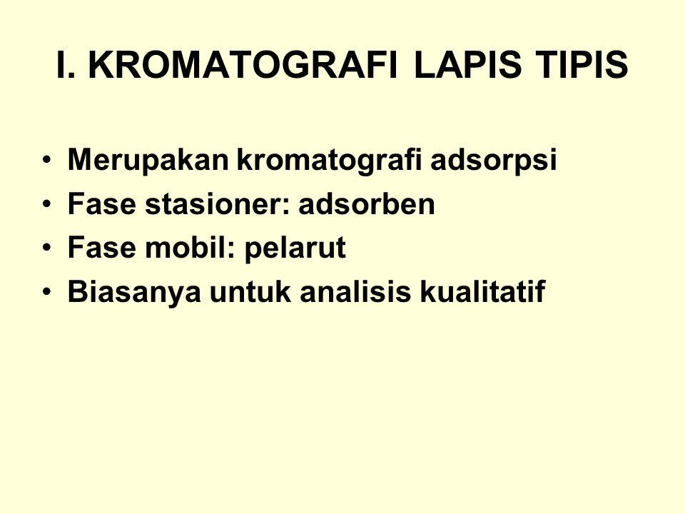 I. KROMATOGRAFI LAPIS TIPIS