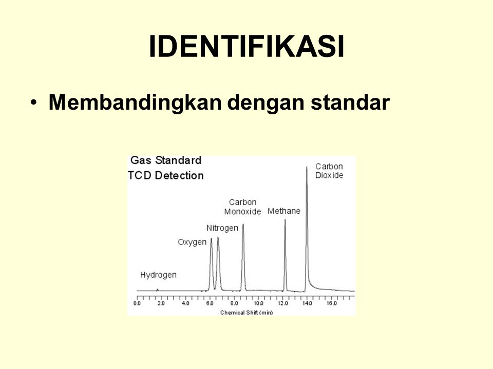 IDENTIFIKASI Membandingkan dengan standar