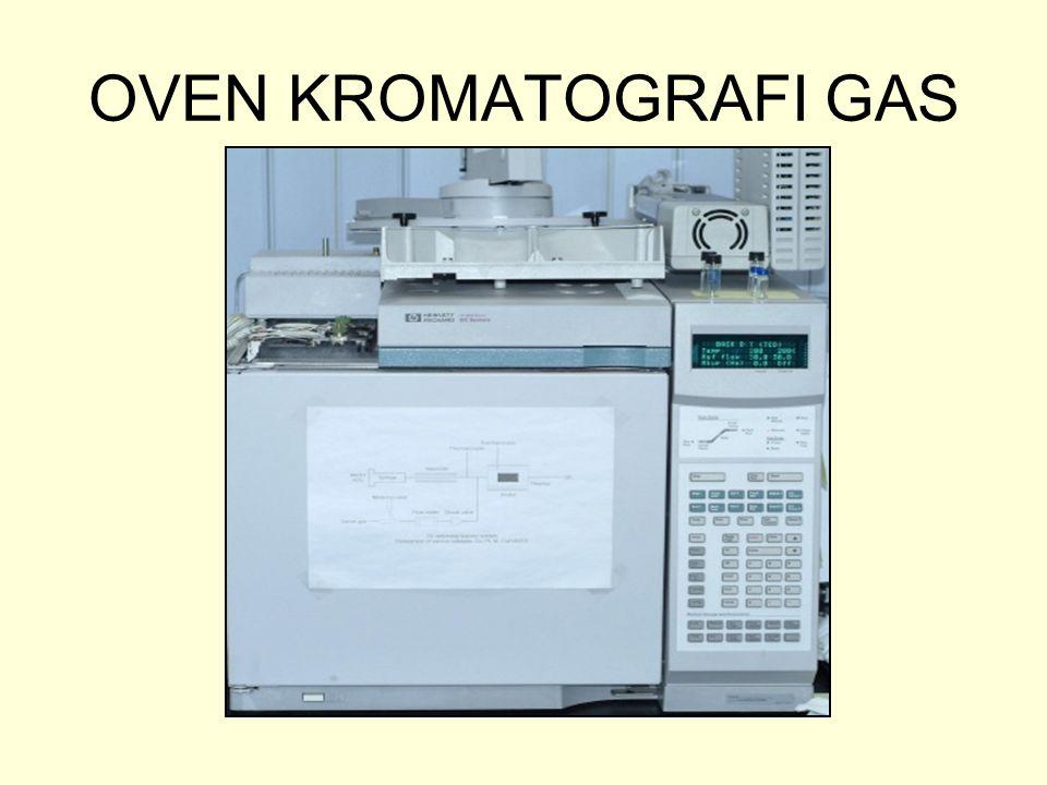 OVEN KROMATOGRAFI GAS