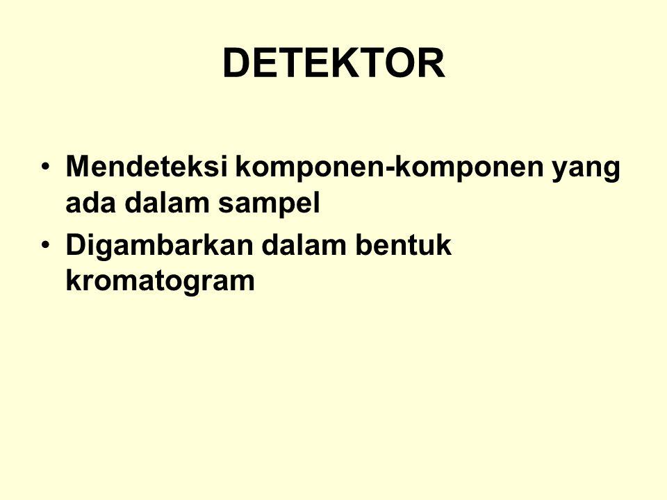 DETEKTOR Mendeteksi komponen-komponen yang ada dalam sampel