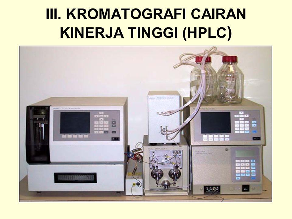 III. KROMATOGRAFI CAIRAN KINERJA TINGGI (HPLC)