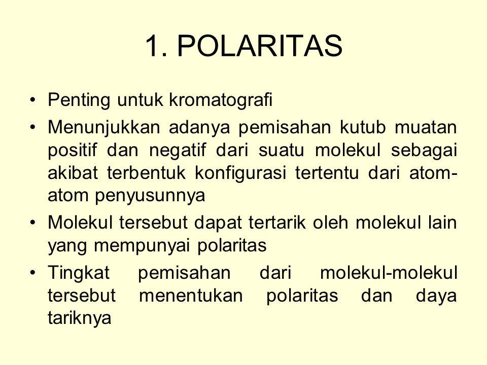 1. POLARITAS Penting untuk kromatografi