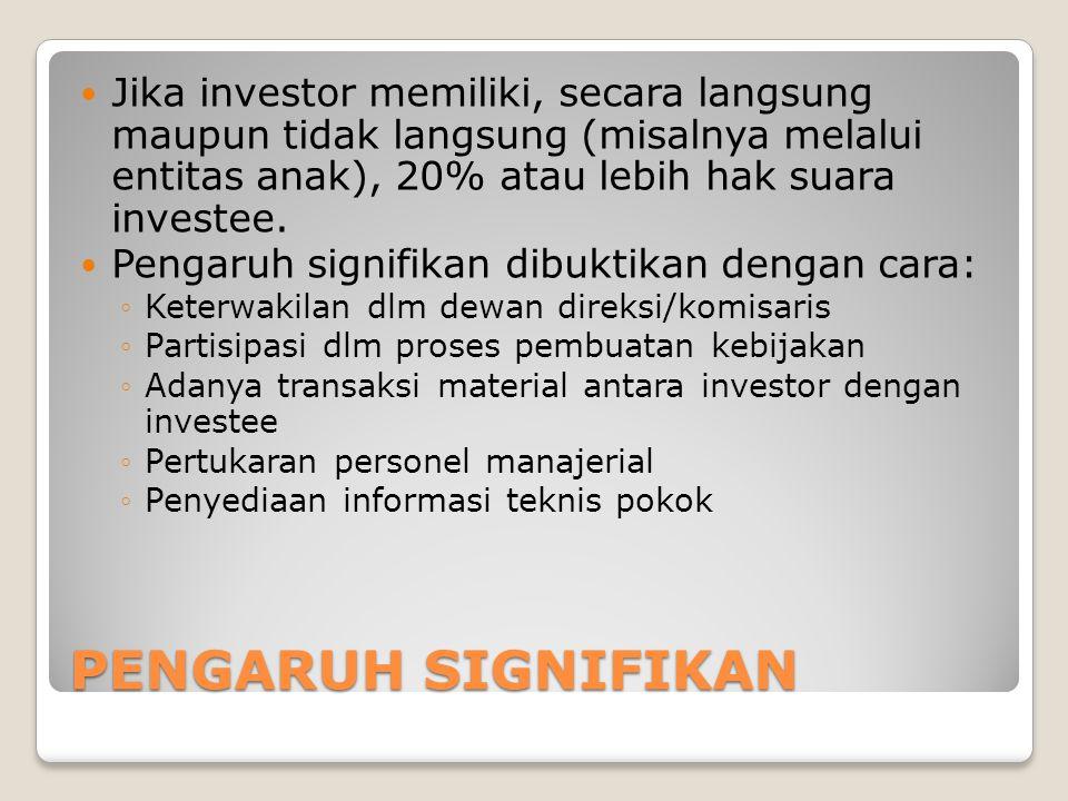 Jika investor memiliki, secara langsung maupun tidak langsung (misalnya melalui entitas anak), 20% atau lebih hak suara investee.