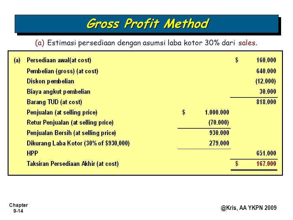 (a) Estimasi persediaan dengan asumsi laba kotor 30% dari sales.