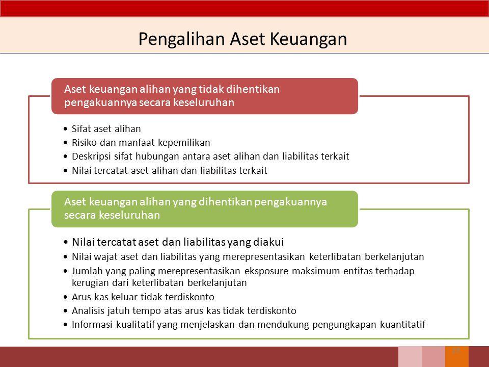 Pengalihan Aset Keuangan