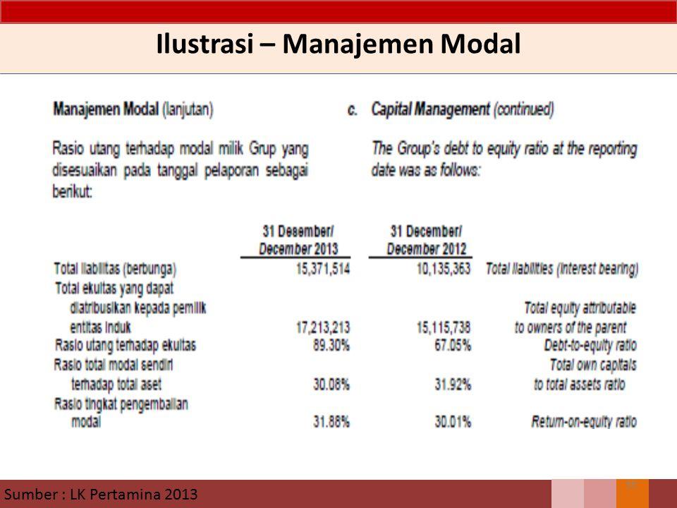 Ilustrasi – Manajemen Modal