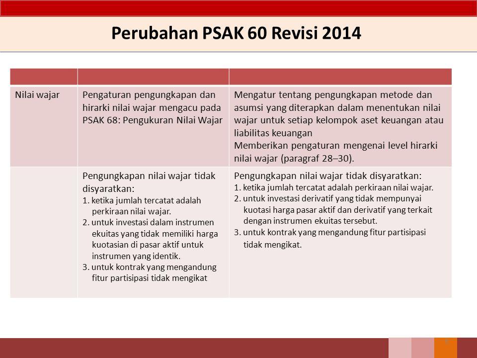 Perubahan PSAK 60 Revisi 2014 Nilai wajar