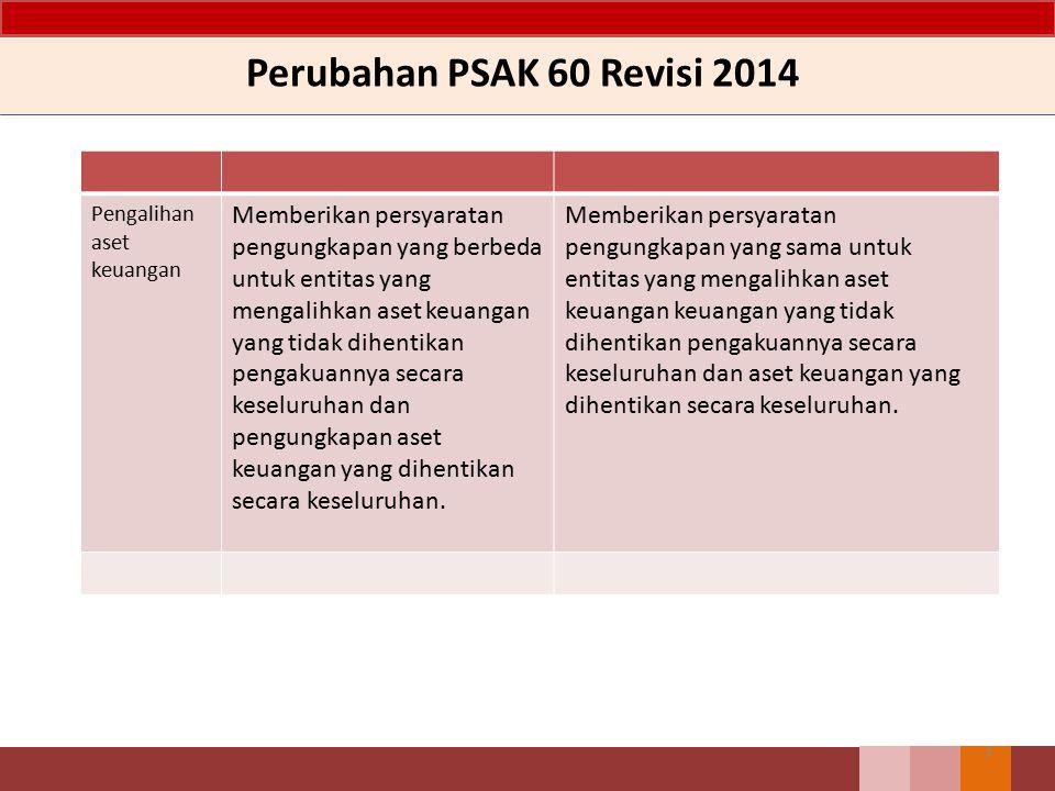 Perubahan PSAK 60 Revisi 2014 Pengalihan aset keuangan.