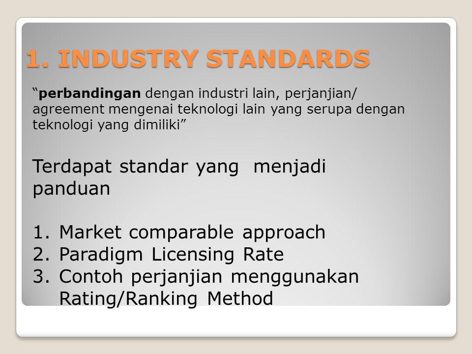 1. INDUSTRY STANDARDS Terdapat standar yang menjadi panduan