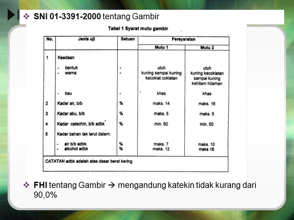 SNI 01-3391-2000 tentang Gambir FHI tentang Gambir  mengandung katekin tidak kurang dari 90,0%