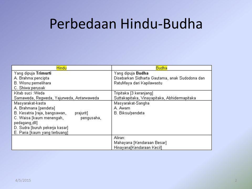 Perbedaan Hindu-Budha