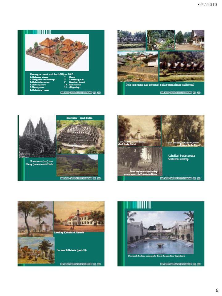 3/27/2010 Pola tata ruang dan orientasi pada permukiman tradisional