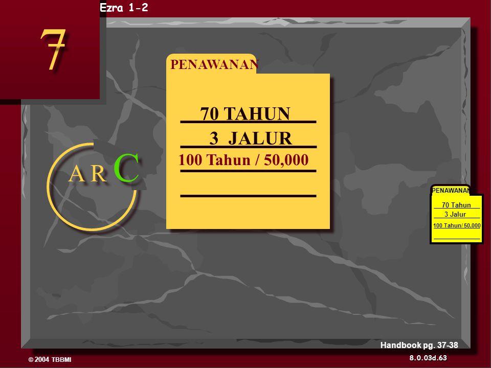 7 A R C 70 TAHUN 3 JALUR 100 Tahun / 50,000 PENAWANAN Ezra 1-2
