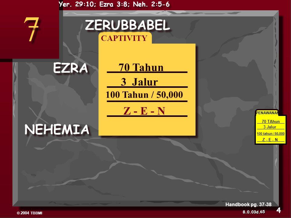 7 ZERUBBABEL EZRA NEHEMIA 70 Tahun 3 Jalur Z - E - N