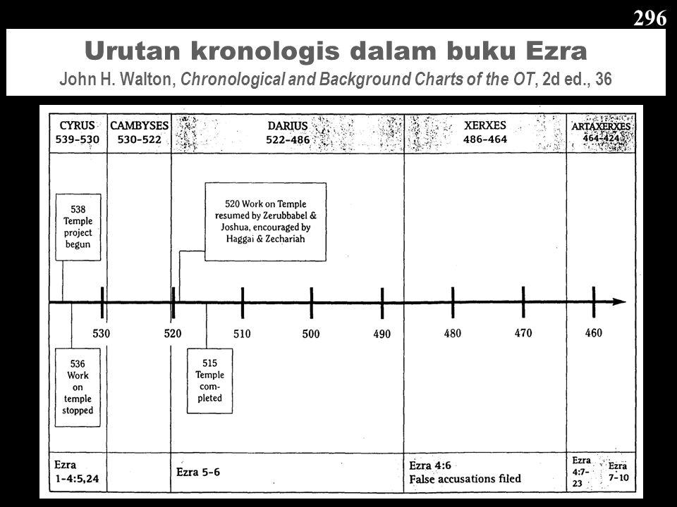 296 Urutan kronologis dalam buku Ezra John H.