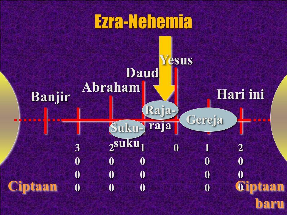 Ezra-Nehemia Yesus Daud Abraham Hari ini Banjir Ciptaan Ciptaan baru